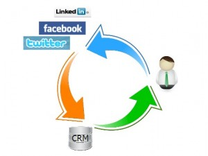 Social Networks' role in CRM